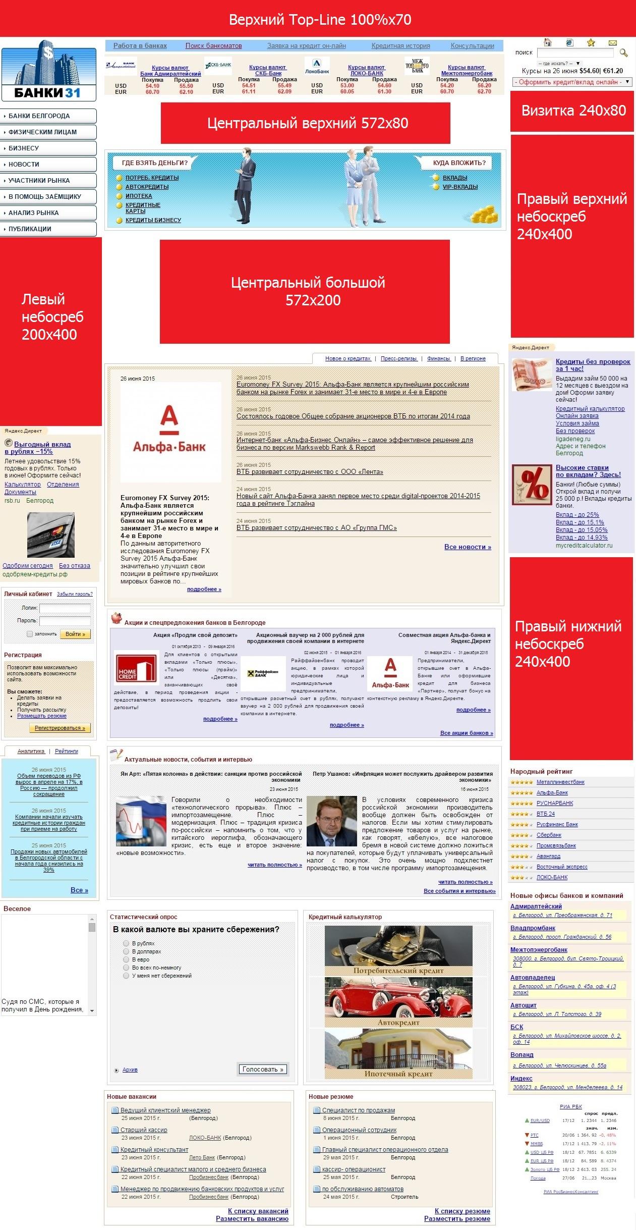 Скан сайта Банки31. Рекламные возможности