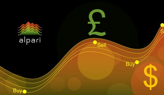 Конвертер валют на Forex